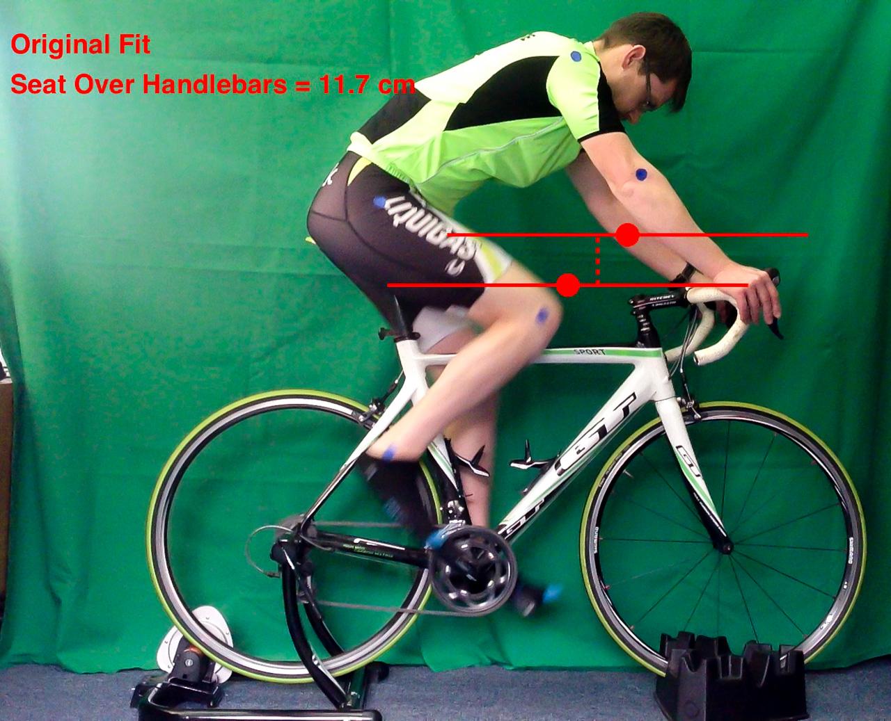 Urban Limits Size Is Important Bike Fitting Basics